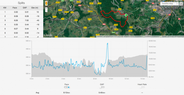 Application GPS Strava