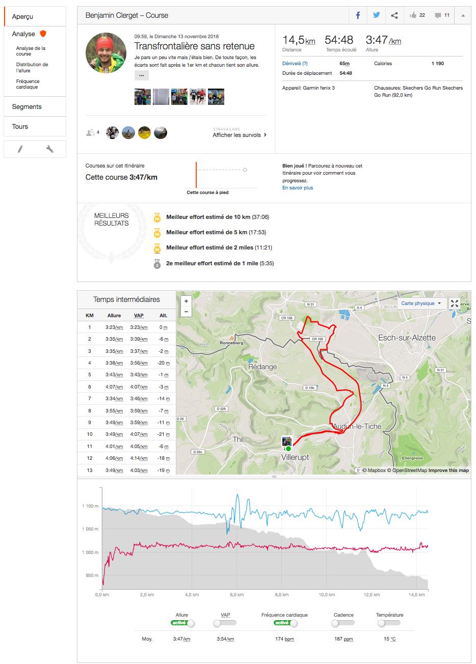 Course sur route et trail Luxembourg/France