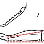 Qu'est ce qu'un drop sur une chaussure de running ?