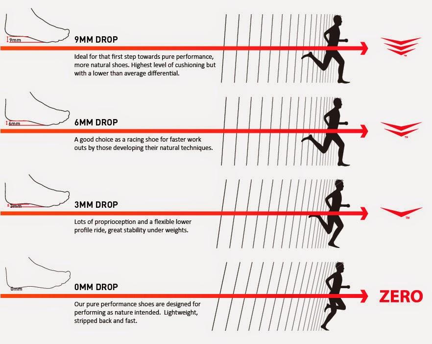 Pour Coup Chaussure Décathlon Cœur Un La Trail Running De x7y0wq4ST1